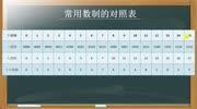 十六進制表達方法